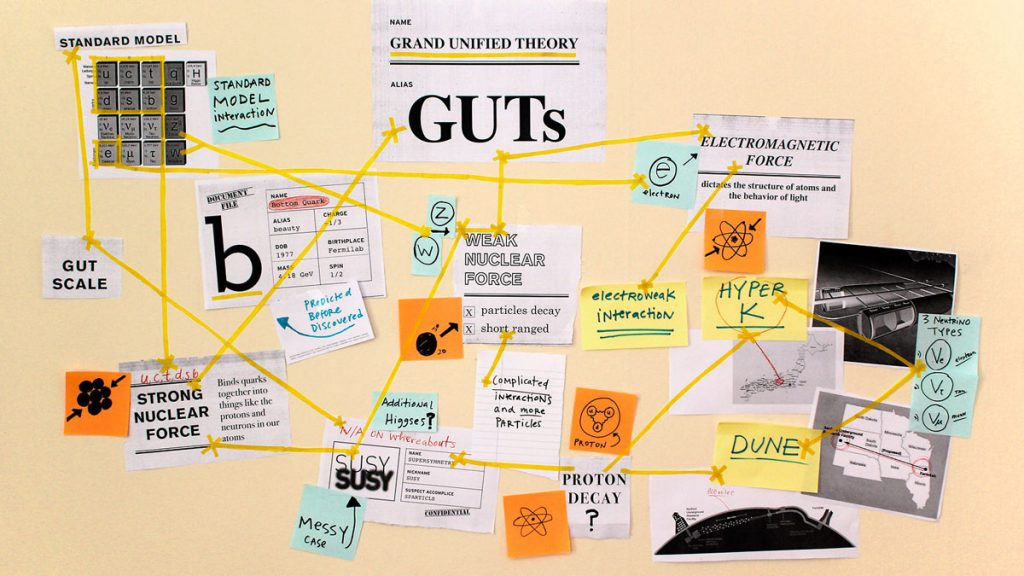 Board showing connections between ideas and the Grand Unified Theory