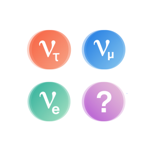 Graphic of three flavor neutrinos and one question mark